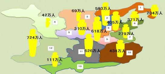 後漢の人口