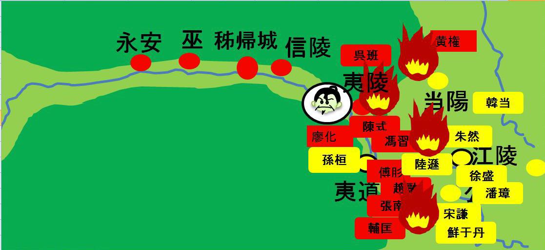 夷陵の戦い7
