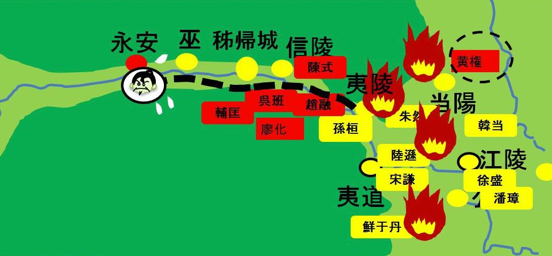 夷陵の戦い8