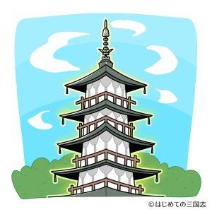 五重塔(仏塔)仏教