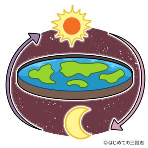 地球平面説 天動説