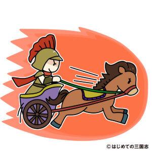 古代オリンピックの戦車競走(古代ギリシャ人)