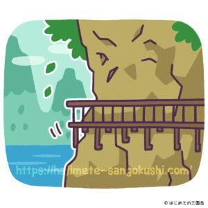 三国志 蜀の桟道(街亭)